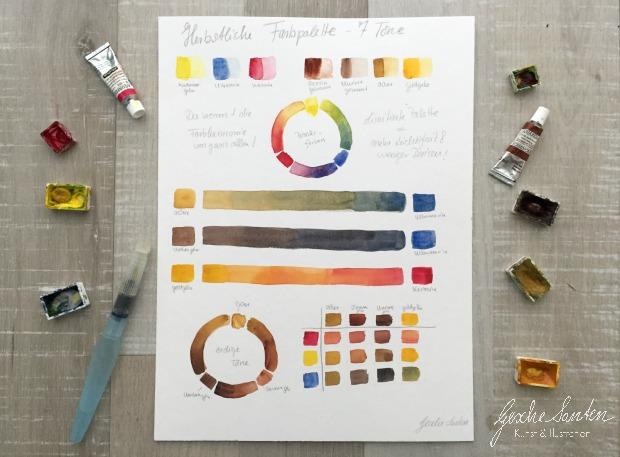 Stimmungsvolle Aquarelle durch eine begrenzten Farbpalette – Meine liebsten Farbtöne im Herbst| Gesche Santen Blog