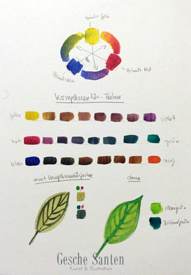 Aquarell Grundlagen: Brillanz| Gesche Santen Blog