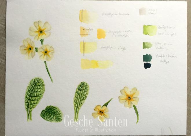 im Winter von der Natur inspirieren zu lassen  Skizzenbuch Ideen im  => Gartenmobel Im Winter Draussen Lassen