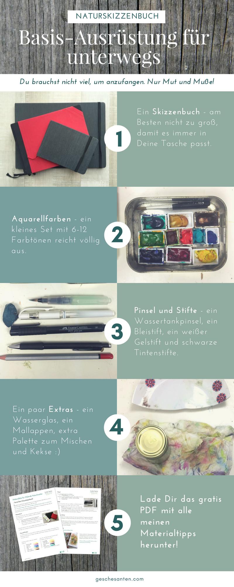 Skizzenbuch Ausrüstung und Material für den Start - Pleinaire Sketch-Set