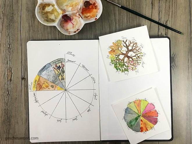 Phänologischer Jahreskreis - Skizzenbuch Projekt