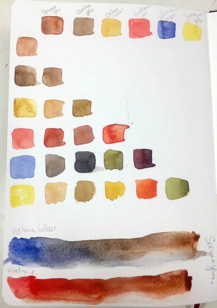 Gräser zeichnen und Malen Skizzenbuchinspiration, Naturtöne in Aquarell - Gesche Santen Blog