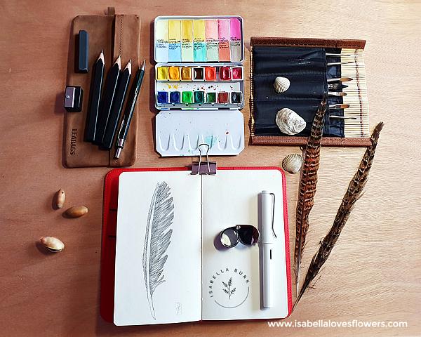 Einblicke ins Skizzenbuch– malende Naturforscherinnen erzählen Botanische Aquarell malen lernen